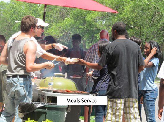 Meals-Served